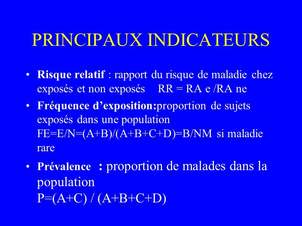 PRINCIPAUX INDICATEURS Risque relatif : rapport du risque de maladie chez exposés et non exposés RR = RA e /RA ne Fréquence dexposition:proportion de