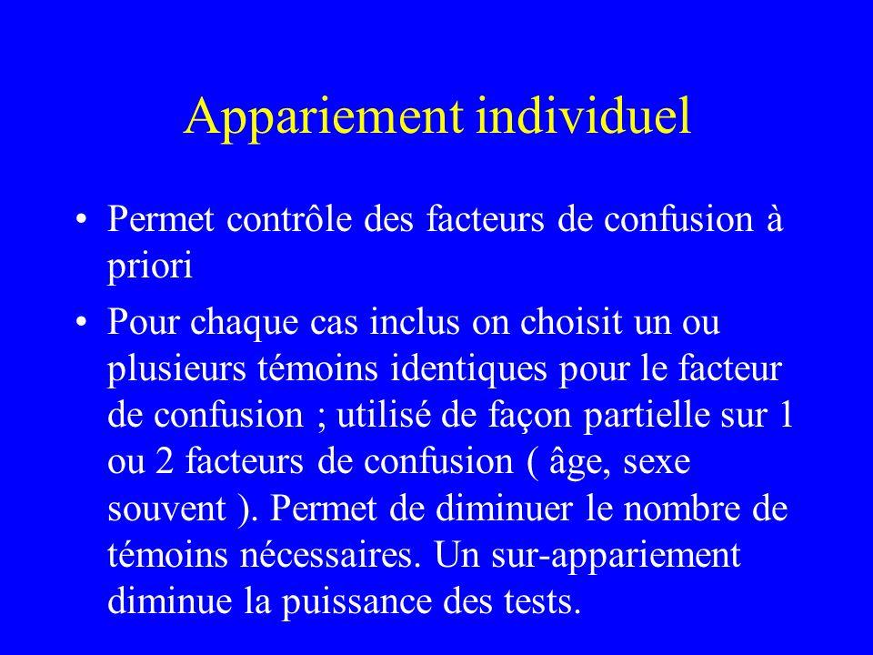 Appariement individuel Permet contrôle des facteurs de confusion à priori Pour chaque cas inclus on choisit un ou plusieurs témoins identiques pour le