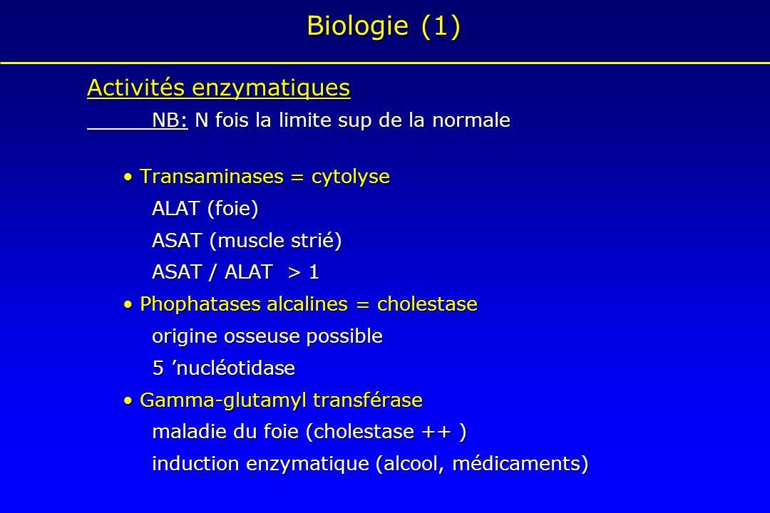 Biologie (1) Activités enzymatiques NB: N fois la limite sup de la normale Transaminases = cytolyse Transaminases = cytolyse ALAT (foie) ASAT (muscle