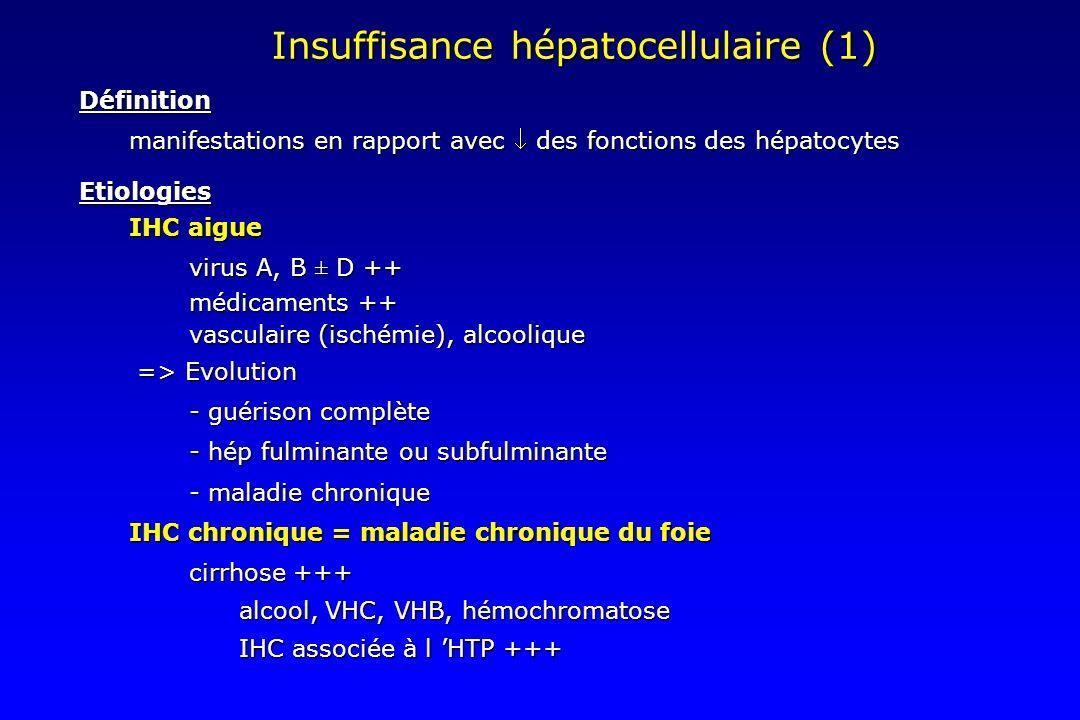 Insuffisance hépatocellulaire (1) Définition manifestations en rapport avec des fonctions des hépatocytes Etiologies IHC aigue virus A, B ± D ++ médic