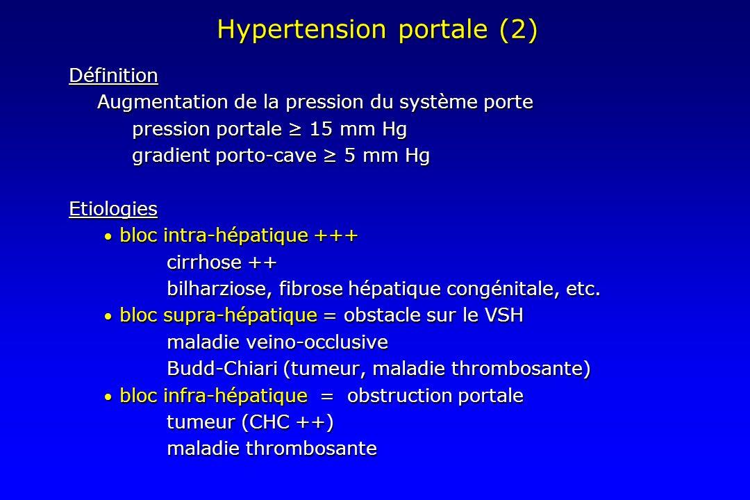 Hypertension portale (2) Définition Augmentation de la pression du système porte pression portale 15 mm Hg gradient porto-cave 5 mm Hg Etiologies bloc