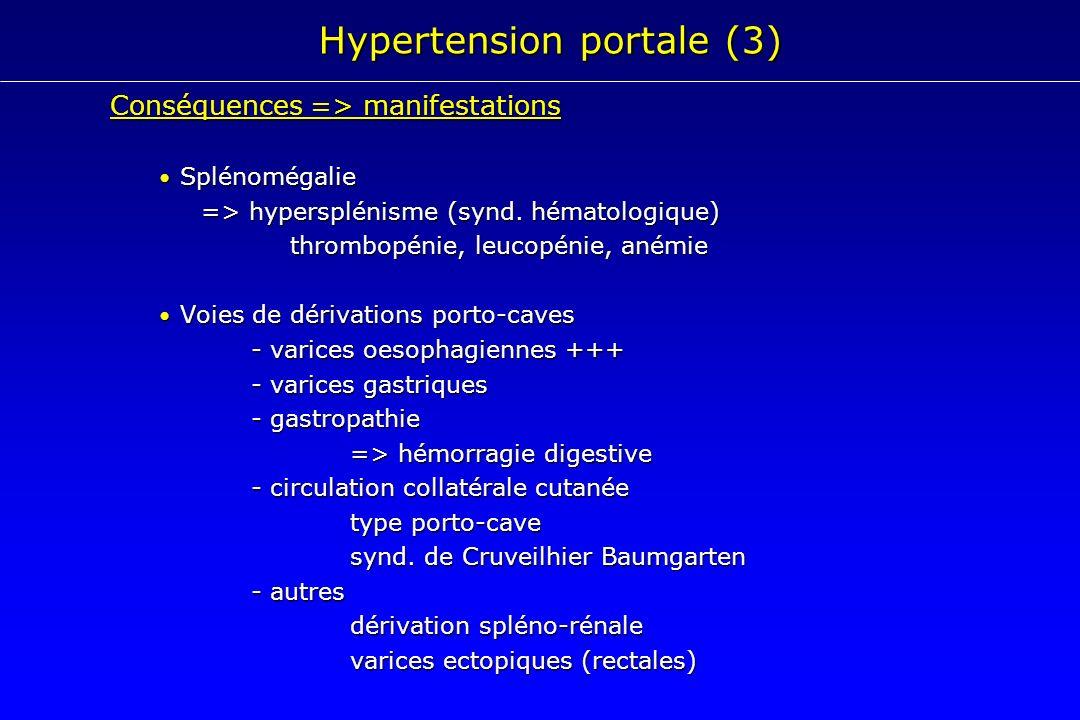 Hypertension portale (3) Conséquences => manifestations Splénomégalie Splénomégalie => hypersplénisme (synd. hématologique) thrombopénie, leucopénie,