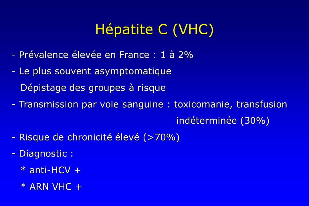 Hépatite C (VHC) - Prévalence élevée en France : 1 à 2% - Le plus souvent asymptomatique Dépistage des groupes à risque - Transmission par voie sangui