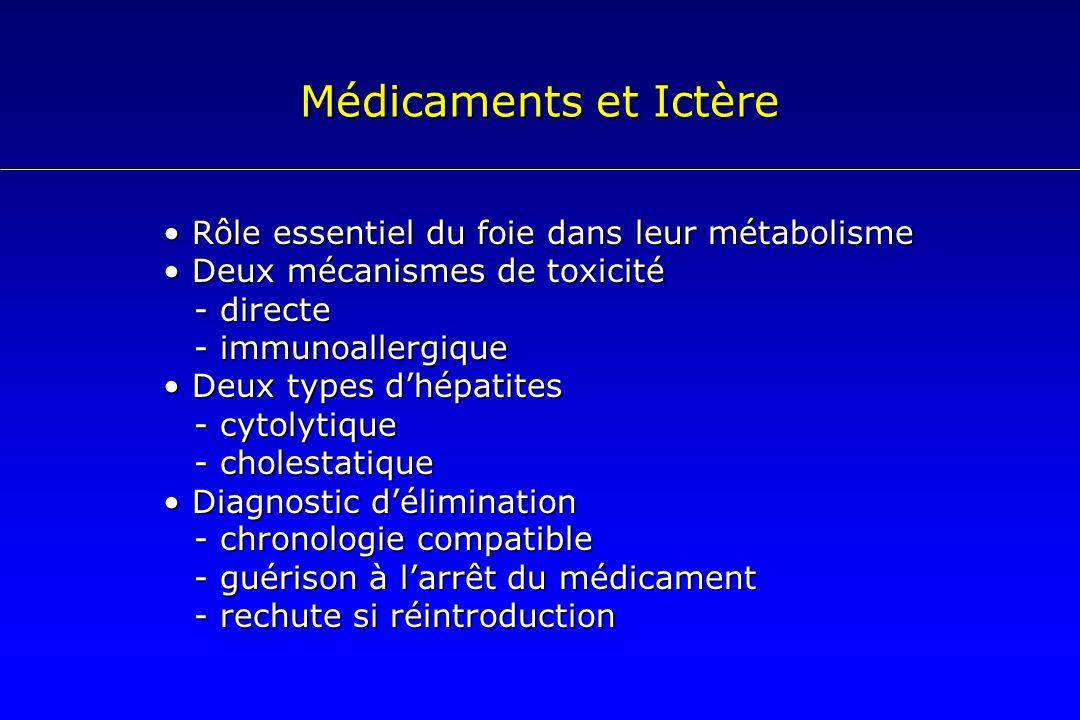 Médicaments et Ictère Rôle essentiel du foie dans leur métabolisme Rôle essentiel du foie dans leur métabolisme Deux mécanismes de toxicité Deux mécan