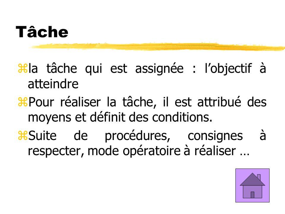 Tâche zla tâche qui est assignée : lobjectif à atteindre zPour réaliser la tâche, il est attribué des moyens et définit des conditions.