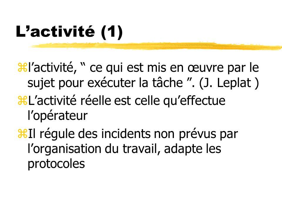 Lactivité (1) zlactivité, ce qui est mis en œuvre par le sujet pour exécuter la tâche. (J. Leplat ) zLactivité réelle est celle queffectue lopérateur