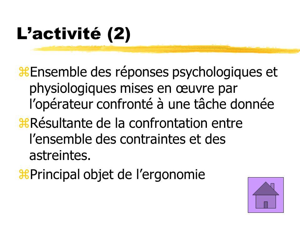 Lactivité (2) zEnsemble des réponses psychologiques et physiologiques mises en œuvre par lopérateur confronté à une tâche donnée zRésultante de la confrontation entre lensemble des contraintes et des astreintes.
