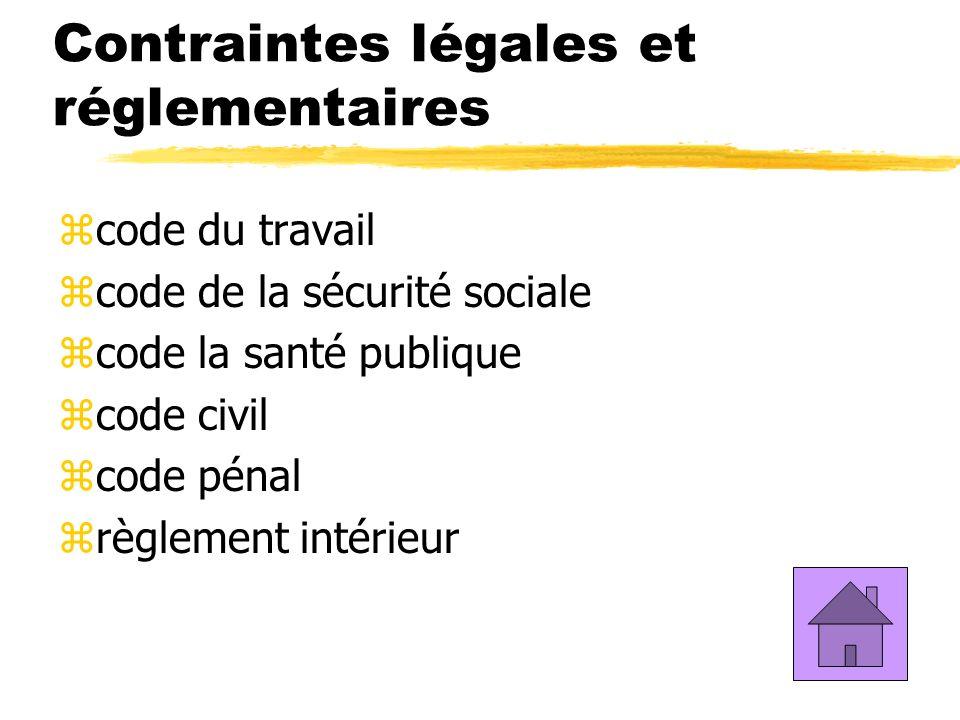 Contraintes légales et réglementaires zcode du travail zcode de la sécurité sociale zcode la santé publique zcode civil zcode pénal zrèglement intérieur