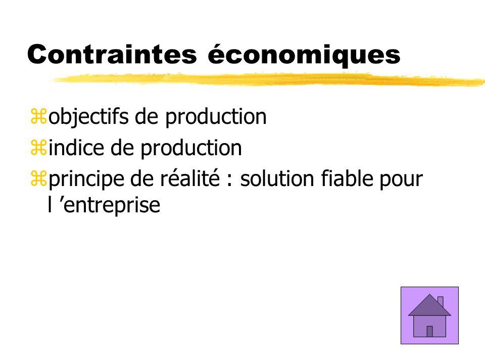 Contraintes économiques zobjectifs de production zindice de production zprincipe de réalité : solution fiable pour l entreprise