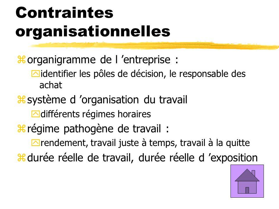 Contraintes organisationnelles zorganigramme de l entreprise : yidentifier les pôles de décision, le responsable des achat zsystème d organisation du