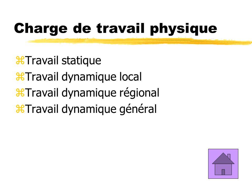 Charge de travail physique zTravail statique zTravail dynamique local zTravail dynamique régional zTravail dynamique général