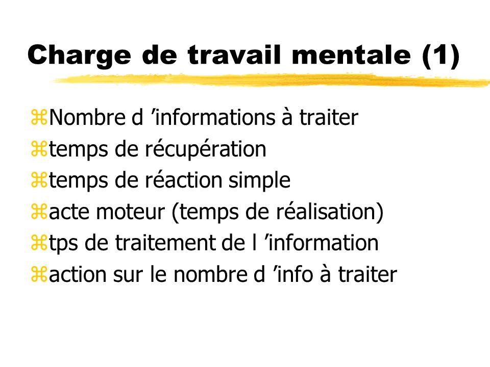 Charge de travail mentale (1) zNombre d informations à traiter ztemps de récupération ztemps de réaction simple zacte moteur (temps de réalisation) zt