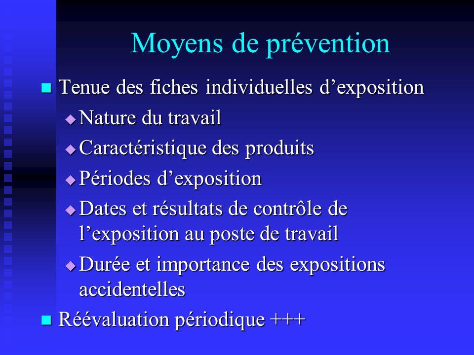 Moyens de prévention Tenue des fiches individuelles dexposition Tenue des fiches individuelles dexposition Nature du travail Nature du travail Caracté