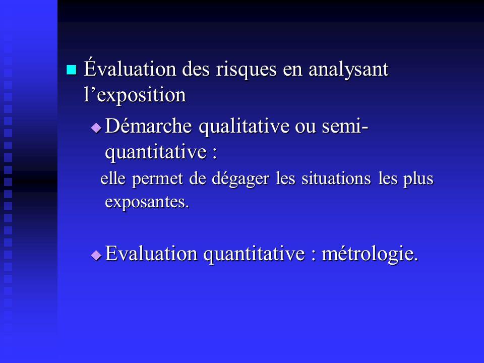 Exemple de démarche qualitative Réf INRS : ND2233-200-05 1.