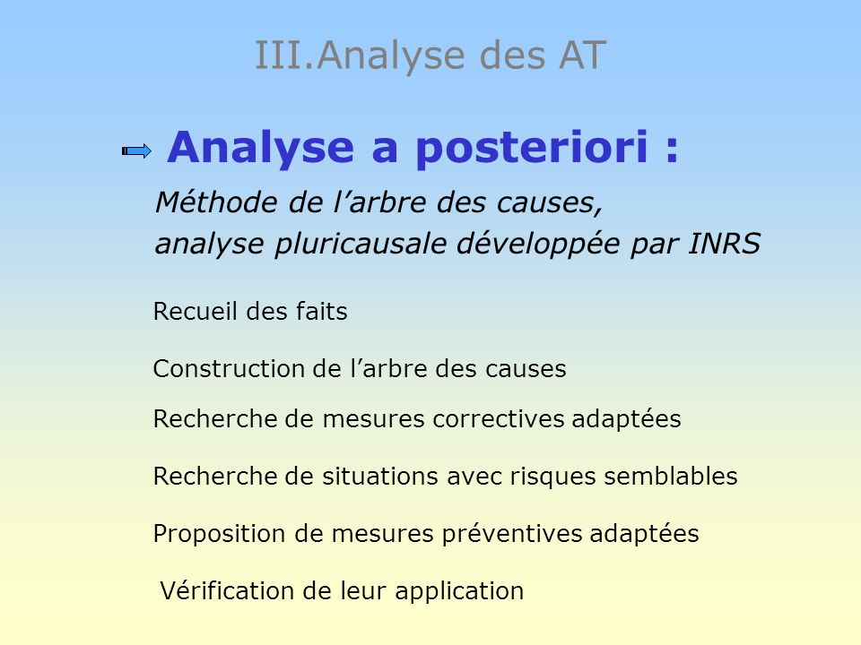 III.Analyse des AT Analyse a priori : Identification des dangers Évaluation des risques Document unique (décret du 5 novembre 2001)