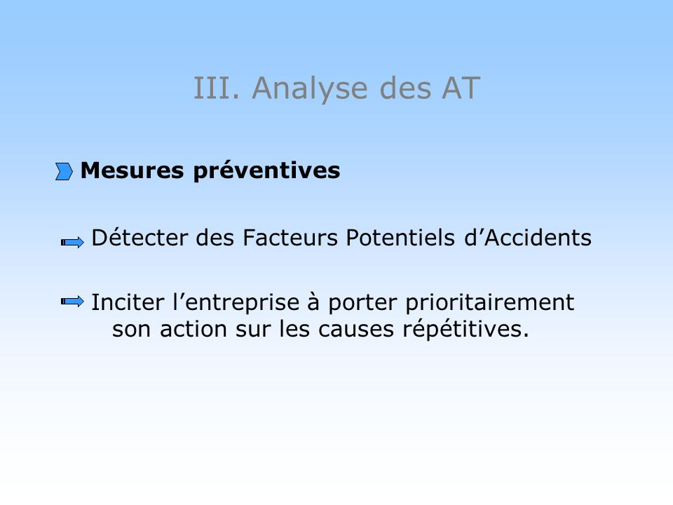 III. Analyse des AT PLAN PREVENTIFPLAN CURATIF