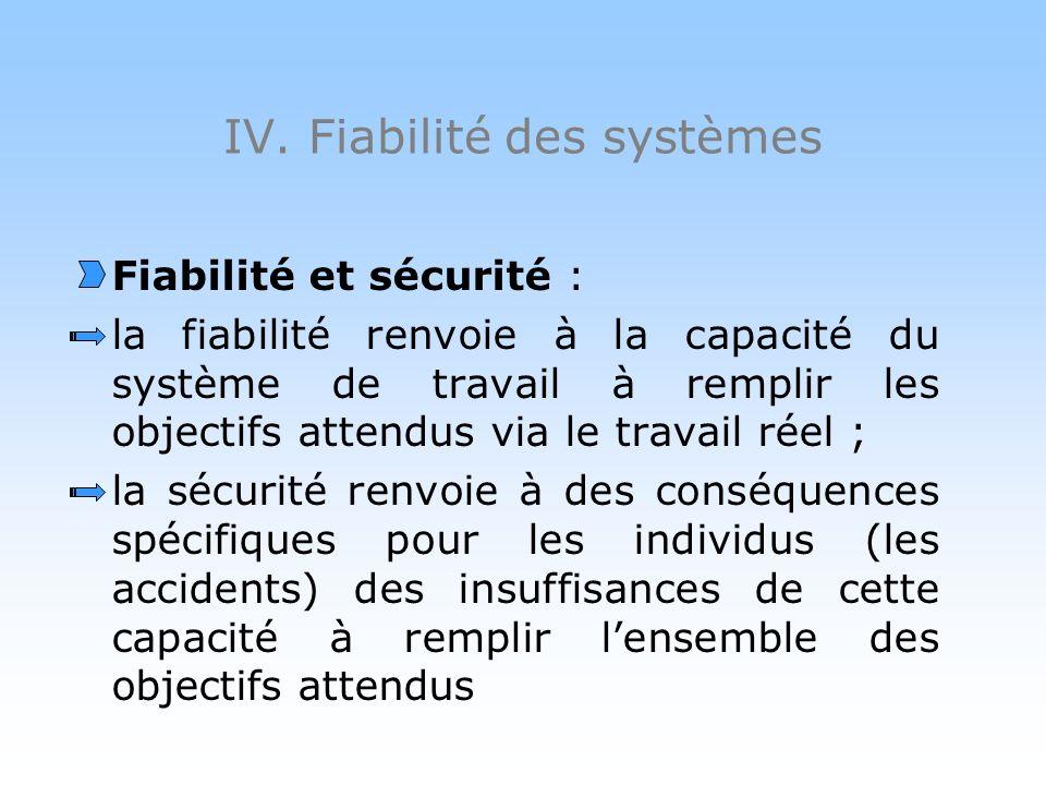 IV. Fiabilité des systèmes La fiabilité dans le travail dépend à la fois de la fiabilité de chacun des éléments constitutifs de la situation de travai