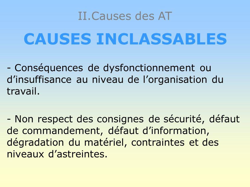 II.Causes des AT CAUSES HUMAINES Facteurs collectifs -Relations inter-individuelles Facteurs individuels - Facteurs constitutionnels : âge, sexe, Q.I.