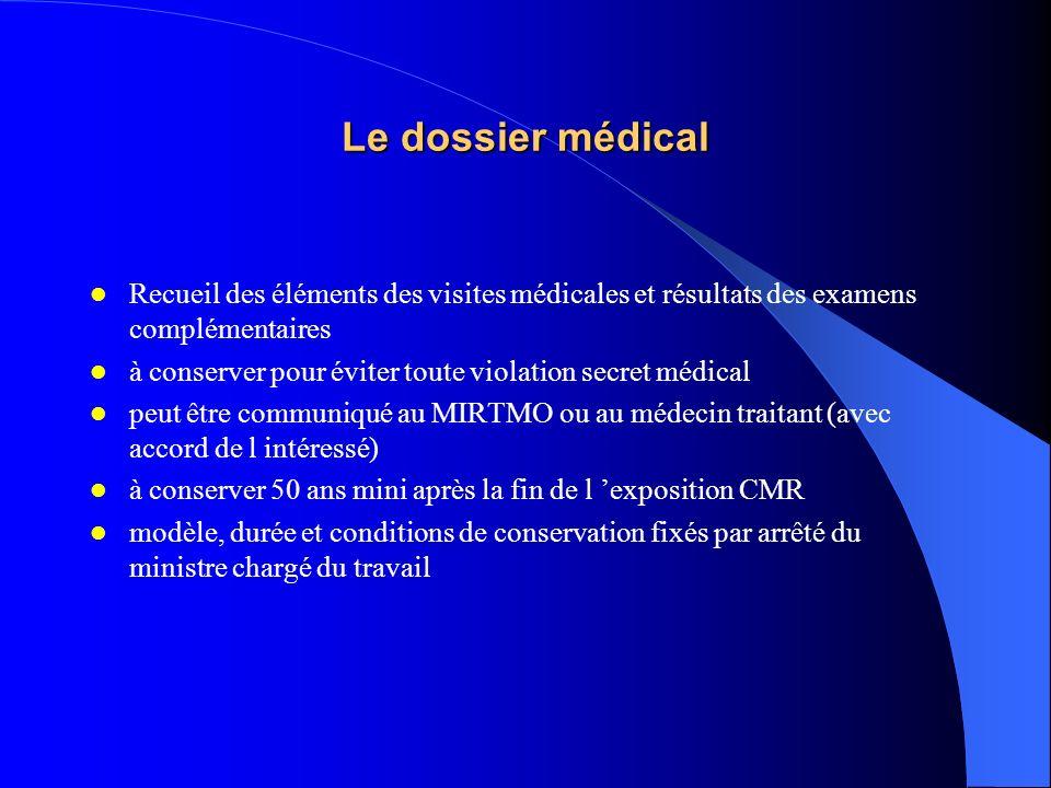 Le dossier médical Recueil des éléments des visites médicales et résultats des examens complémentaires à conserver pour éviter toute violation secret