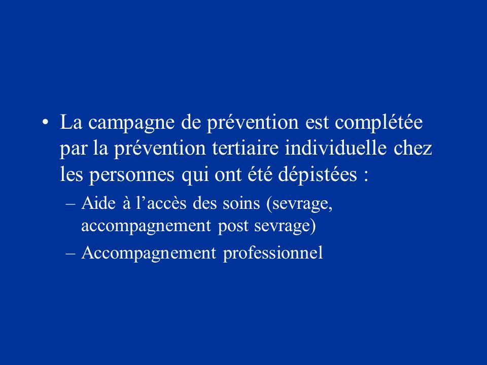 La campagne de prévention est complétée par la prévention tertiaire individuelle chez les personnes qui ont été dépistées : –Aide à laccès des soins (sevrage, accompagnement post sevrage) –Accompagnement professionnel