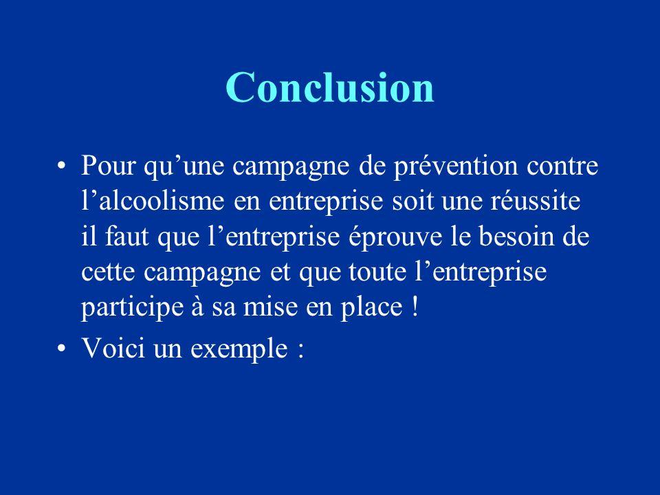 Conclusion Pour quune campagne de prévention contre lalcoolisme en entreprise soit une réussite il faut que lentreprise éprouve le besoin de cette campagne et que toute lentreprise participe à sa mise en place .