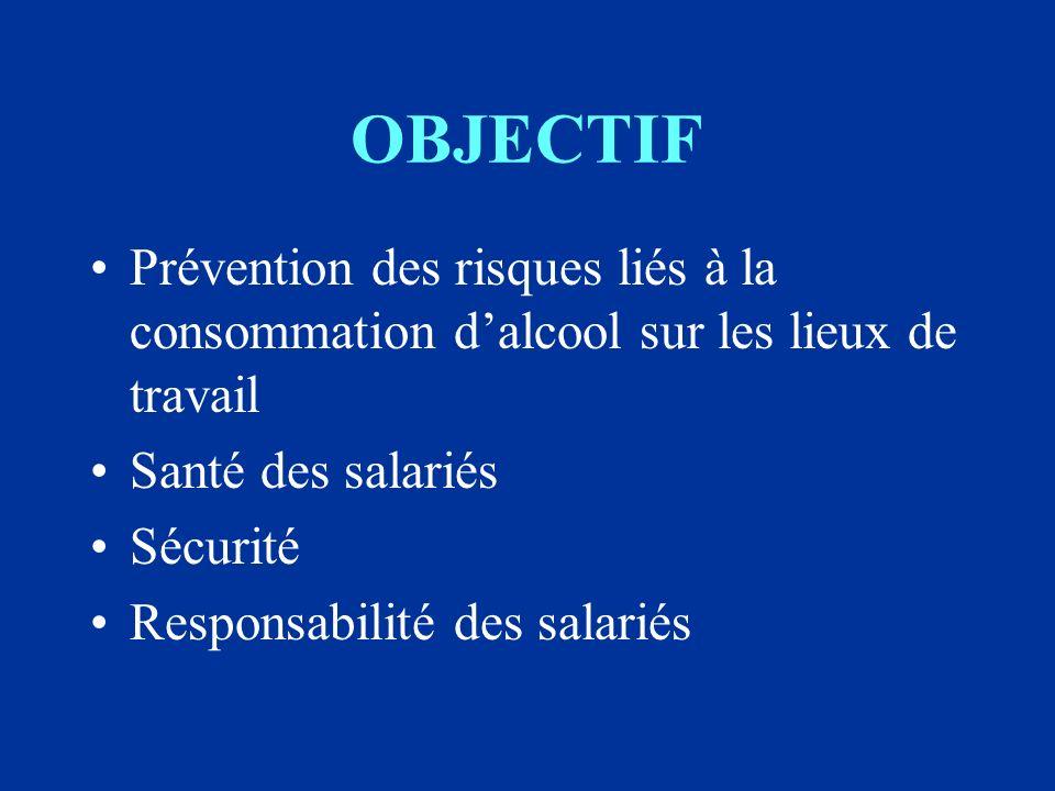 OBJECTIF Prévention des risques liés à la consommation dalcool sur les lieux de travail Santé des salariés Sécurité Responsabilité des salariés