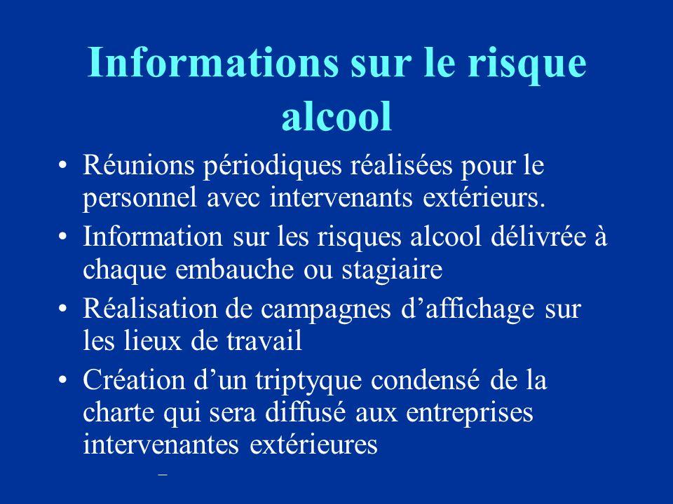 Informations sur le risque alcool Réunions périodiques réalisées pour le personnel avec intervenants extérieurs.