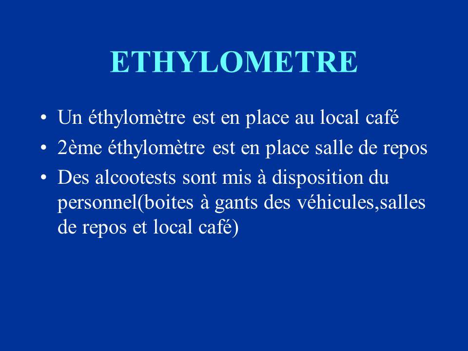 ETHYLOMETRE Un éthylomètre est en place au local café 2ème éthylomètre est en place salle de repos Des alcootests sont mis à disposition du personnel(boites à gants des véhicules,salles de repos et local café)