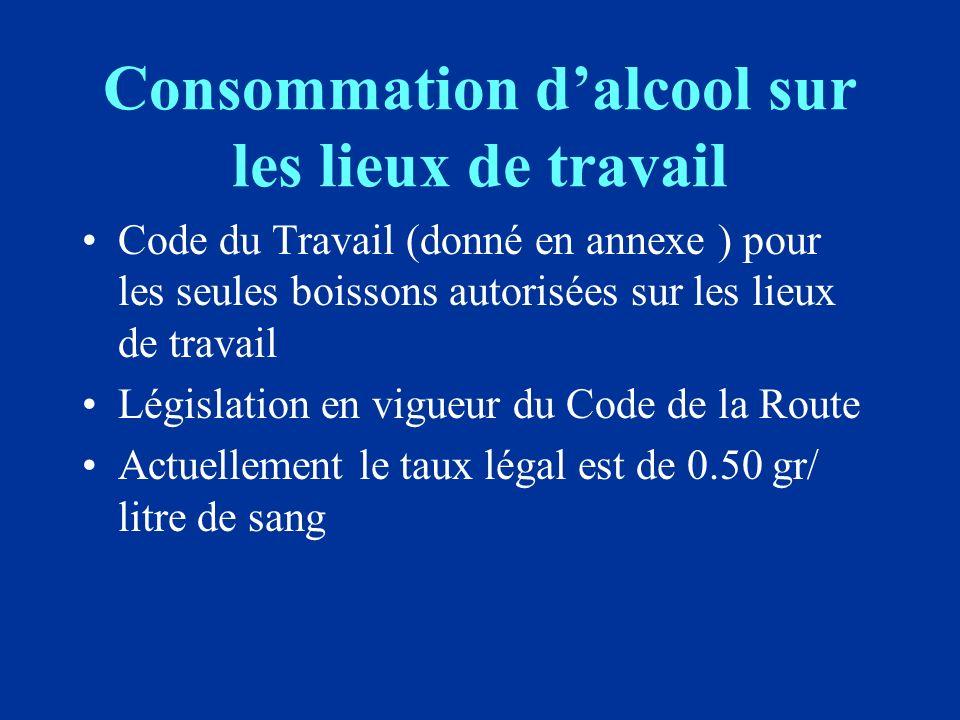 Consommation dalcool sur les lieux de travail Code du Travail (donné en annexe ) pour les seules boissons autorisées sur les lieux de travail Législation en vigueur du Code de la Route Actuellement le taux légal est de 0.50 gr/ litre de sang