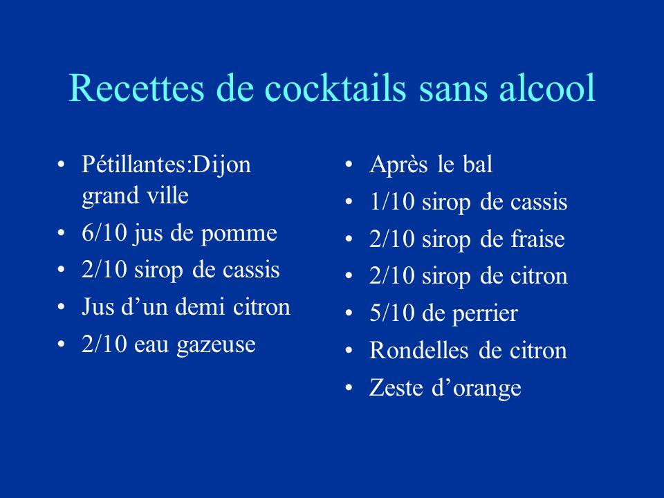 Recettes de cocktails sans alcool Pétillantes:Dijon grand ville 6/10 jus de pomme 2/10 sirop de cassis Jus dun demi citron 2/10 eau gazeuse Après le bal 1/10 sirop de cassis 2/10 sirop de fraise 2/10 sirop de citron 5/10 de perrier Rondelles de citron Zeste dorange
