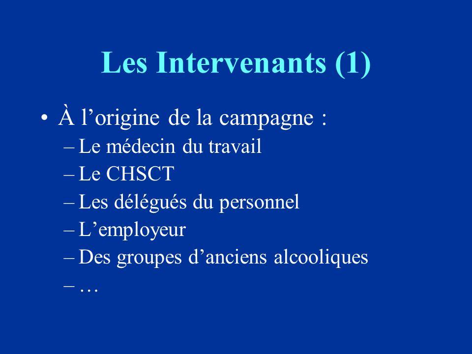 Les Intervenants (1) À lorigine de la campagne : –Le médecin du travail –Le CHSCT –Les délégués du personnel –Lemployeur –Des groupes danciens alcooliques –…