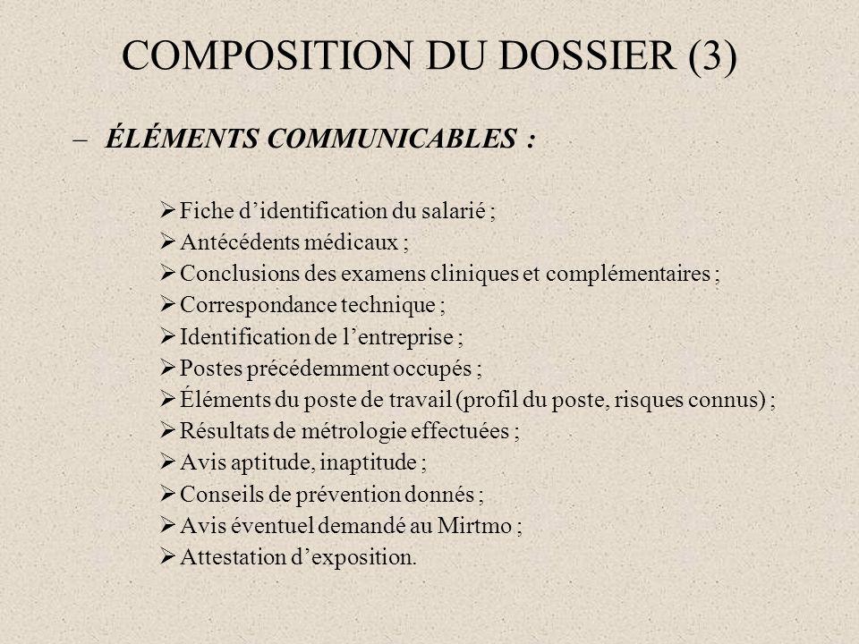 COMPOSITION DU DOSSIER (3) –ÉLÉMENTS COMMUNICABLES : Fiche didentification du salarié ; Antécédents médicaux ; Conclusions des examens cliniques et co