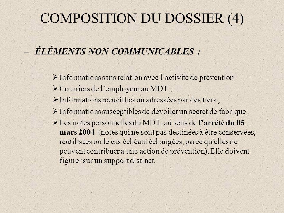 COMPOSITION DU DOSSIER (4) –ÉLÉMENTS NON COMMUNICABLES : Informations sans relation avec lactivité de prévention Courriers de lemployeur au MDT ; Info