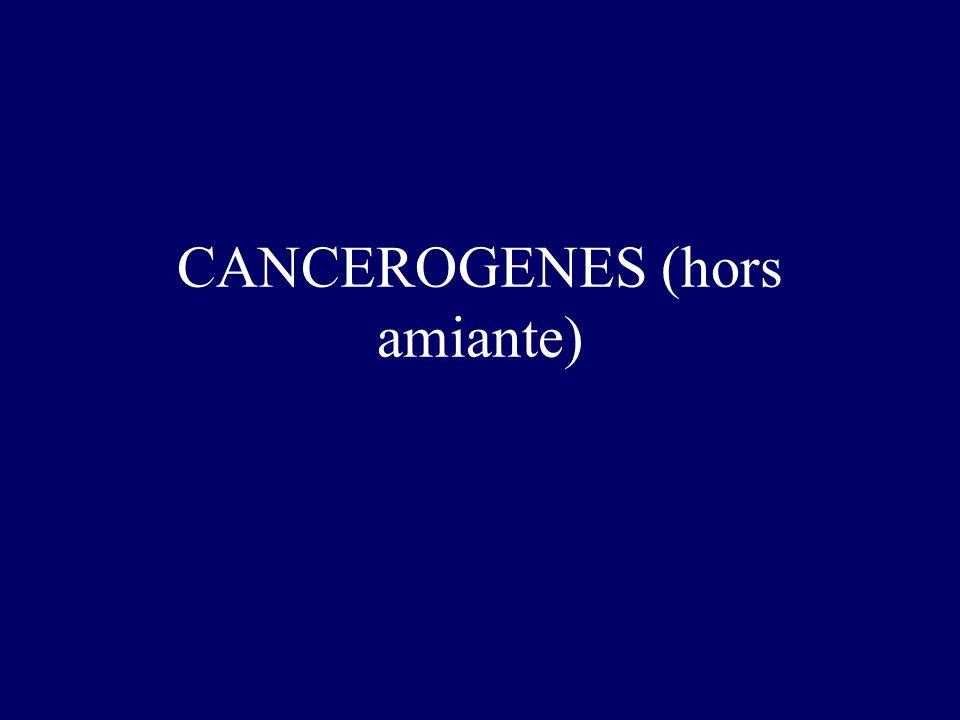 INTRODUCTION : Le cancer est en France un problème de santé publique majeur.