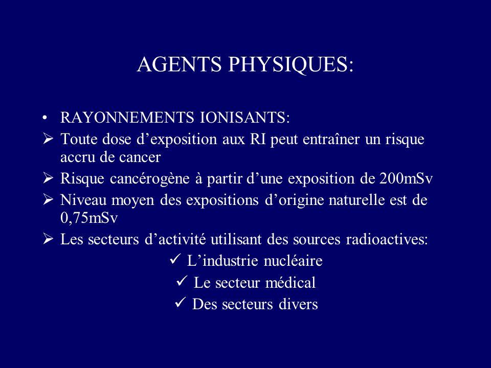 AGENTS PHYSIQUES: RAYONNEMENTS IONISANTS: Toute dose dexposition aux RI peut entraîner un risque accru de cancer Risque cancérogène à partir dune expo