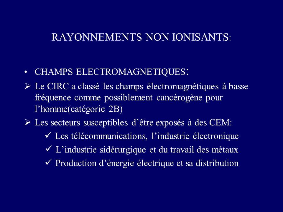 RAYONNEMENTS NON IONISANTS : CHAMPS ELECTROMAGNETIQUES : Le CIRC a classé les champs électromagnétiques à basse fréquence comme possiblement cancérogè