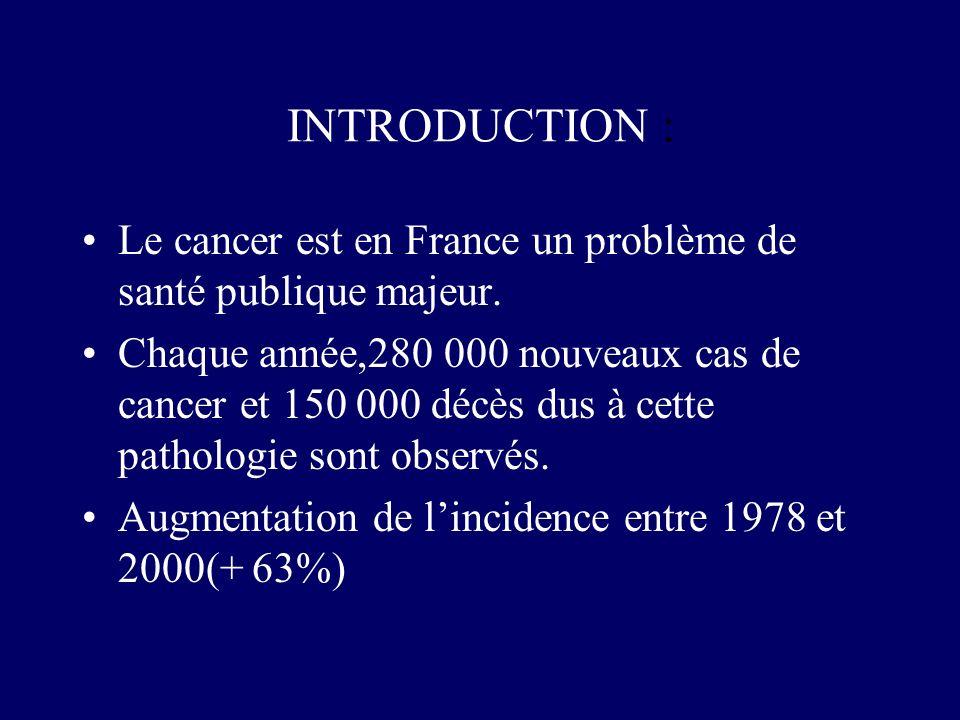 INTRODUCTION : Le cancer est en France un problème de santé publique majeur. Chaque année,280 000 nouveaux cas de cancer et 150 000 décès dus à cette