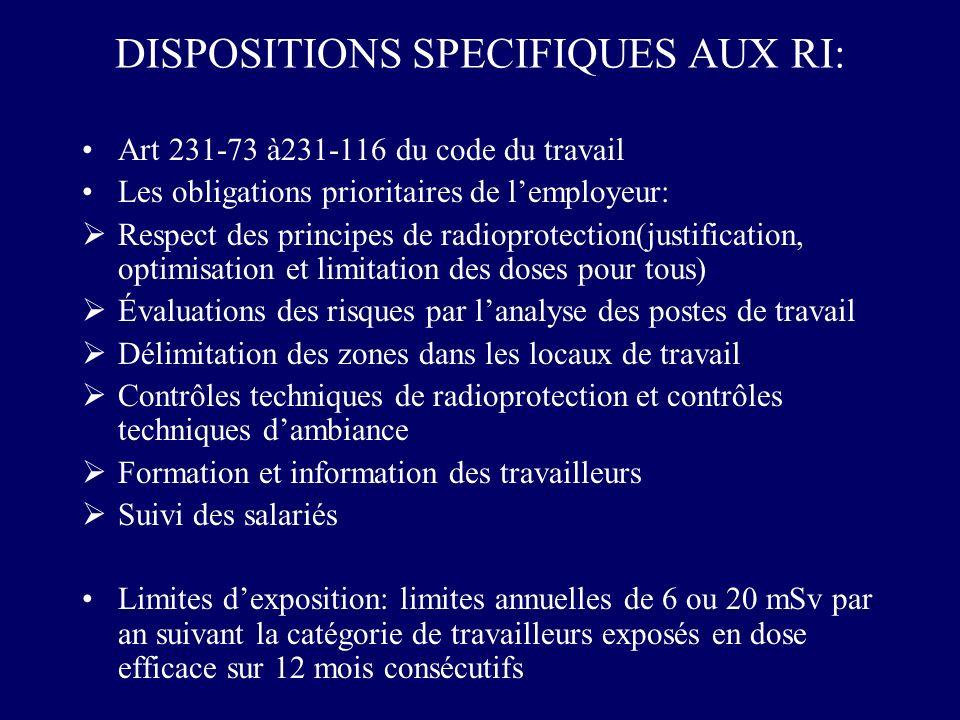 DISPOSITIONS SPECIFIQUES AUX RI: Art 231-73 à231-116 du code du travail Les obligations prioritaires de lemployeur: Respect des principes de radioprot