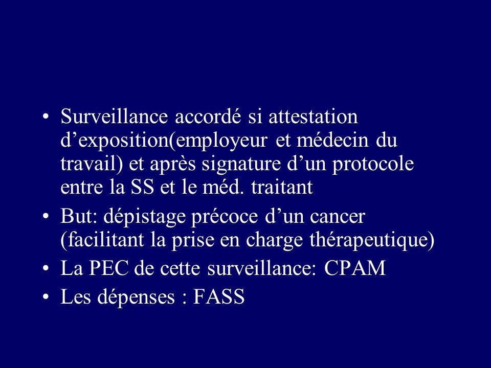 Surveillance accordé si attestation dexposition(employeur et médecin du travail) et après signature dun protocole entre la SS et le méd. traitant But: