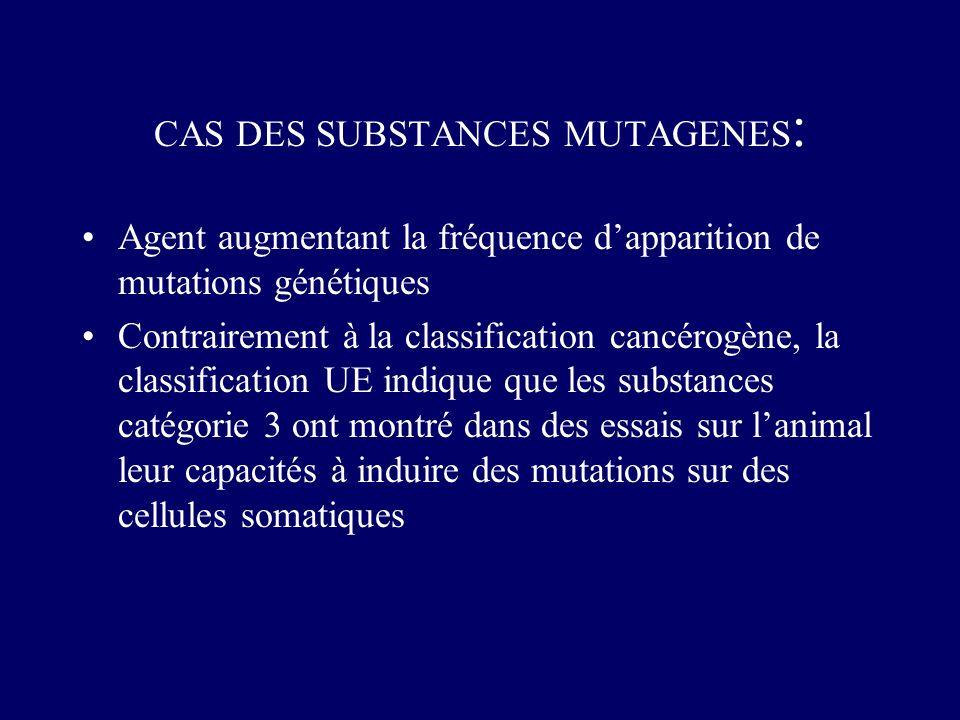 CAS DES SUBSTANCES MUTAGENES : Agent augmentant la fréquence dapparition de mutations génétiques Contrairement à la classification cancérogène, la cla