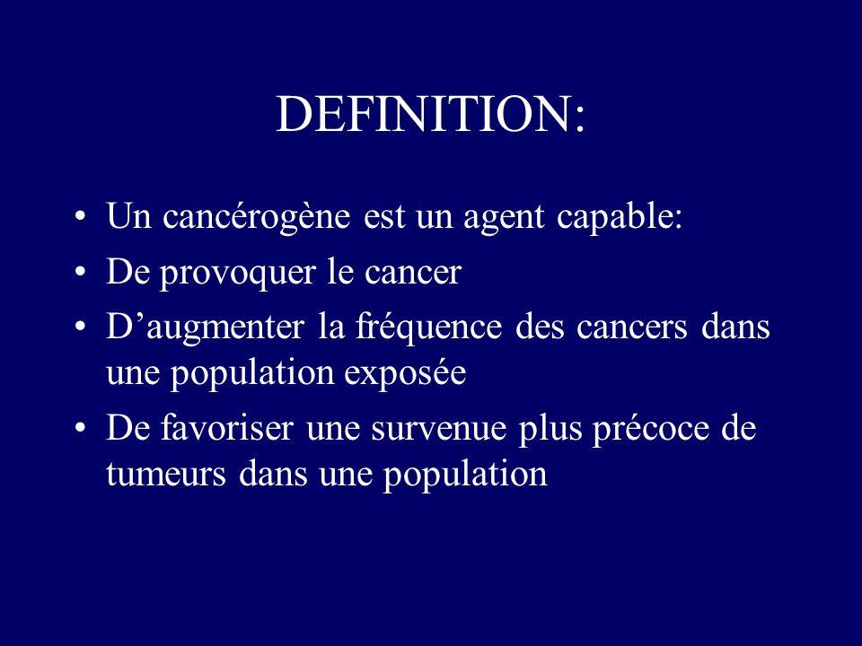 DEFINITION: Un cancérogène est un agent capable: De provoquer le cancer Daugmenter la fréquence des cancers dans une population exposée De favoriser u