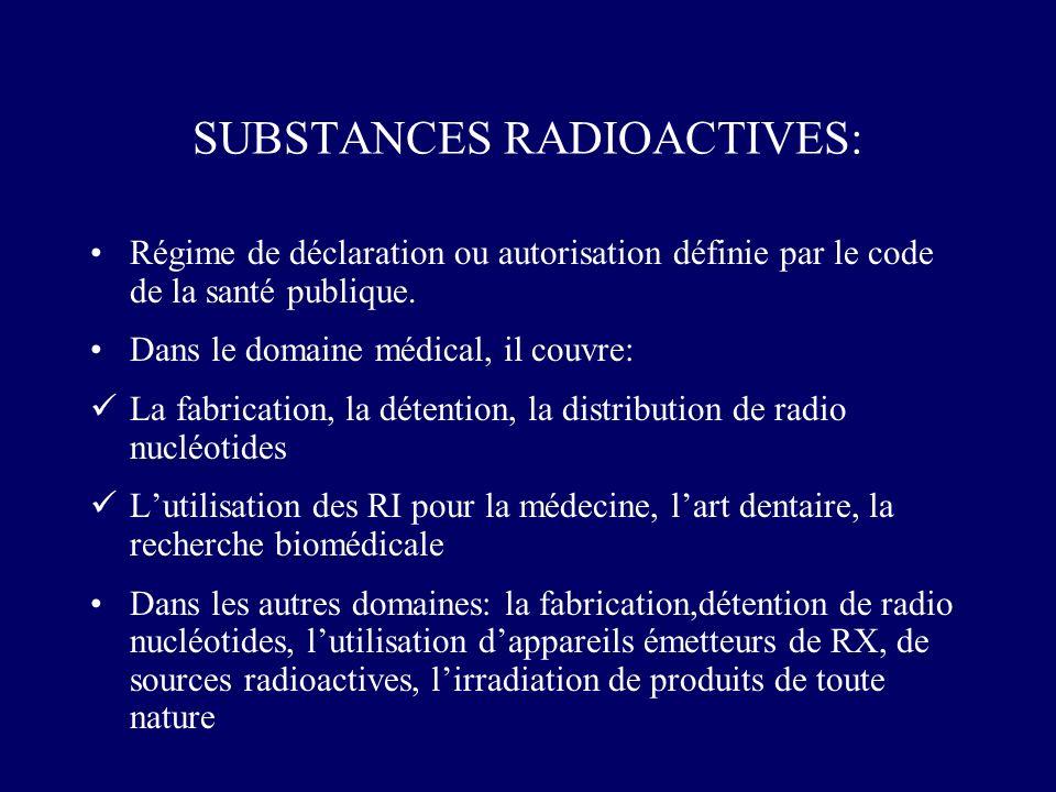 SUBSTANCES RADIOACTIVES: Régime de déclaration ou autorisation définie par le code de la santé publique. Dans le domaine médical, il couvre: La fabric