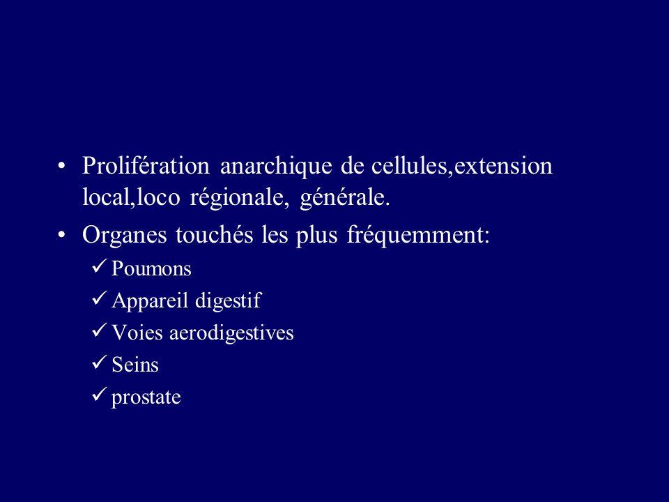 Prolifération anarchique de cellules,extension local,loco régionale, générale. Organes touchés les plus fréquemment: Poumons Appareil digestif Voies a