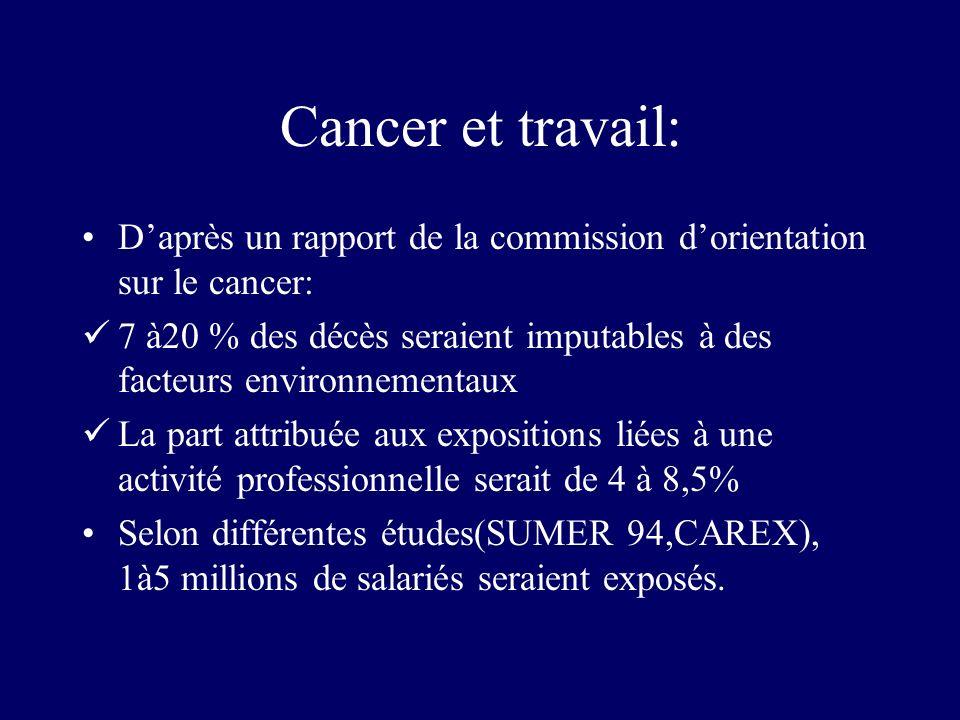 Cancer et travail: Daprès un rapport de la commission dorientation sur le cancer: 7 à20 % des décès seraient imputables à des facteurs environnementau