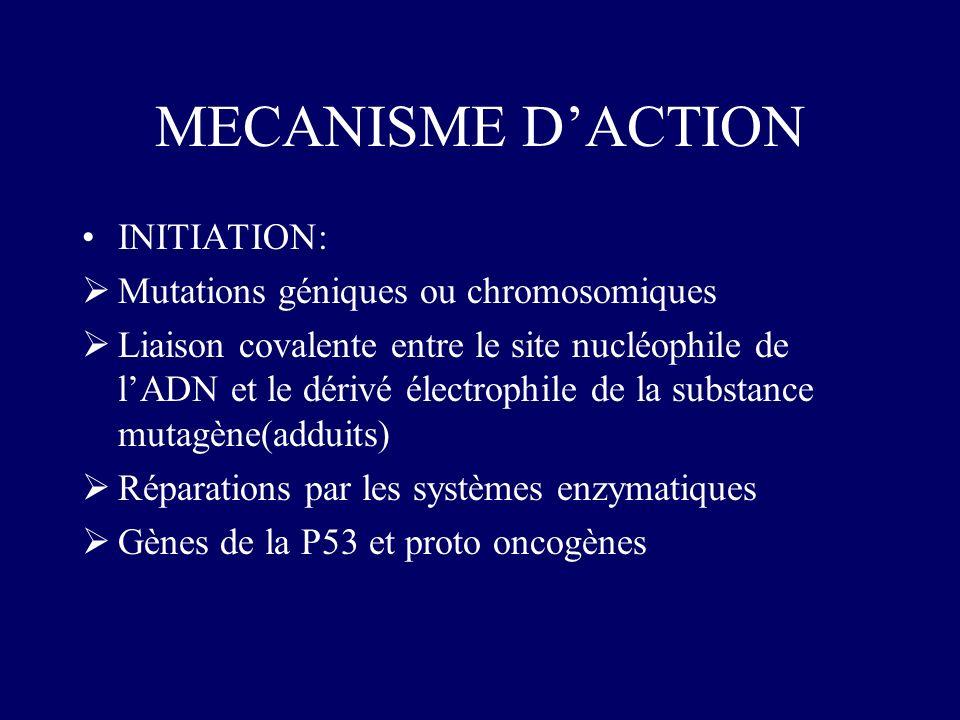 MECANISME DACTION INITIATION: Mutations géniques ou chromosomiques Liaison covalente entre le site nucléophile de lADN et le dérivé électrophile de la