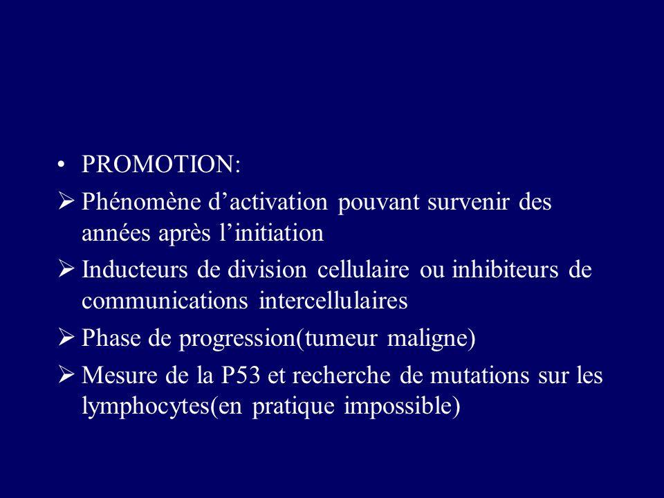 PROMOTION: Phénomène dactivation pouvant survenir des années après linitiation Inducteurs de division cellulaire ou inhibiteurs de communications inte