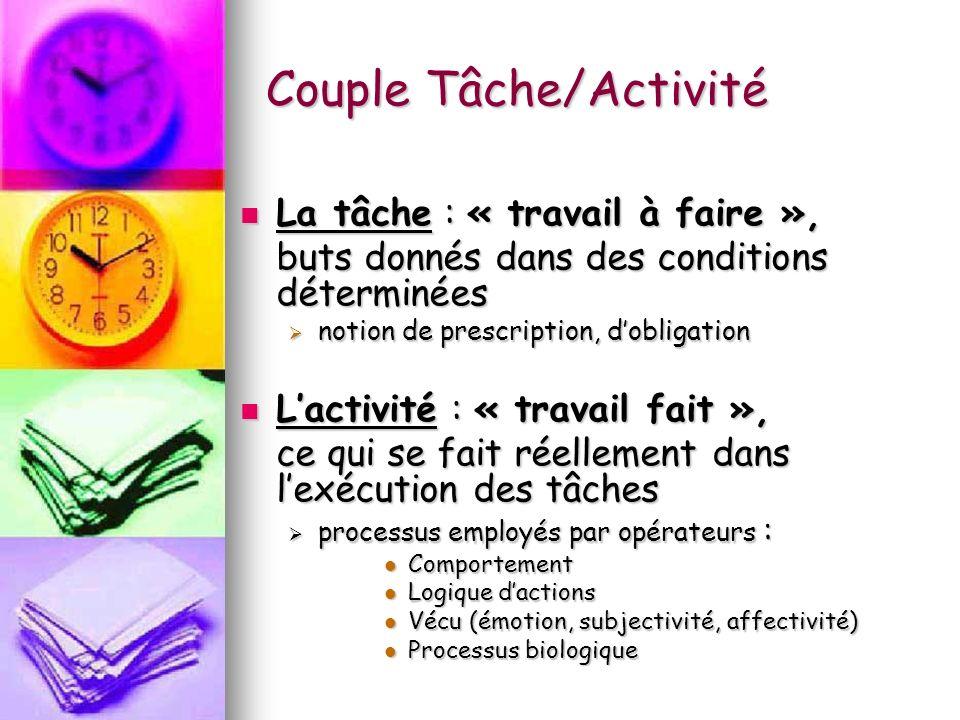 Couple Tâche/Activité La tâche : « travail à faire », La tâche : « travail à faire », buts donnés dans des conditions déterminées notion de prescripti