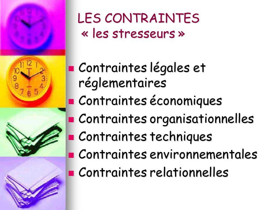 LES CONTRAINTES « les stresseurs » Contraintes légales et réglementaires Contraintes légales et réglementaires Contraintes économiques Contraintes éco