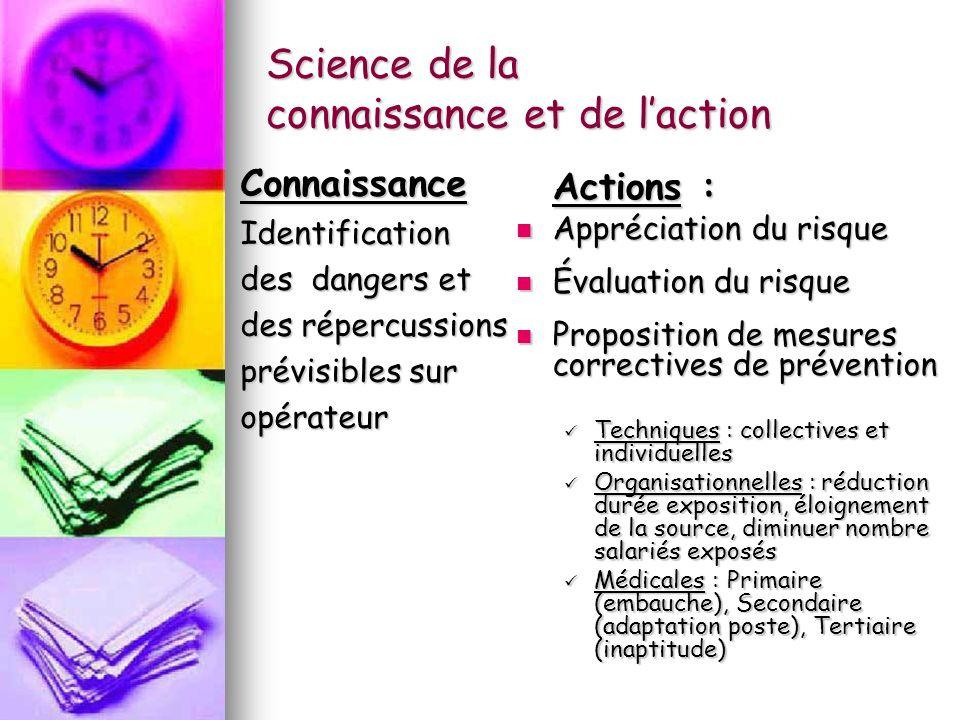 Science de la connaissance et de laction ConnaissanceIdentification des dangers et des répercussions prévisibles sur opérateur Actions : Appréciation