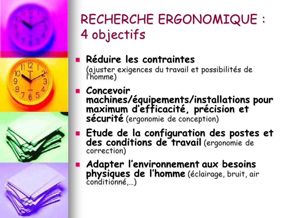 RECHERCHE ERGONOMIQUE : 4 objectifs Réduire les contraintes Réduire les contraintes (ajuster exigences du travail et possibilités de lhomme) Concevoir